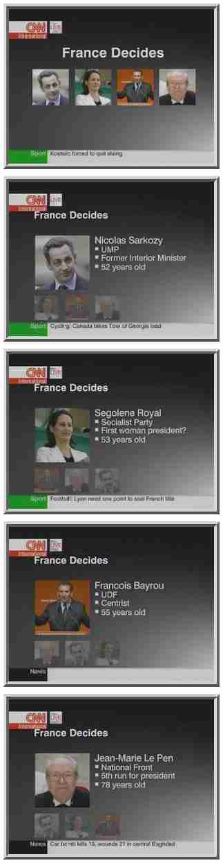 The four major candidates <font size=-2>(Source: CNN)</font>