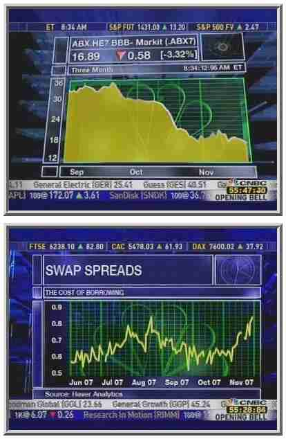 ABX and Swap Spread screens referenced by Lieseman <font face=Arial size=-2>(Source: CNBC)</font>