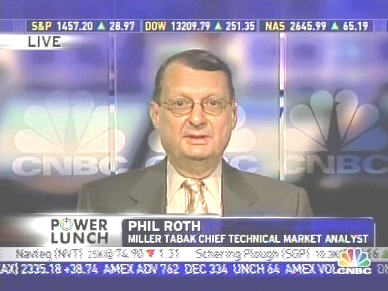 Phil Roth, Miller Tabak <font face=Arial size=-2>(Source: CNBC)</font>