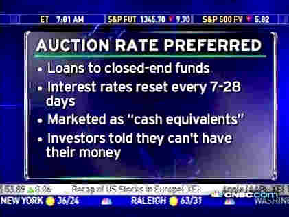 Auction rate preferred securities <font face=Arial size=-2>(Source: CNBC)</font>
