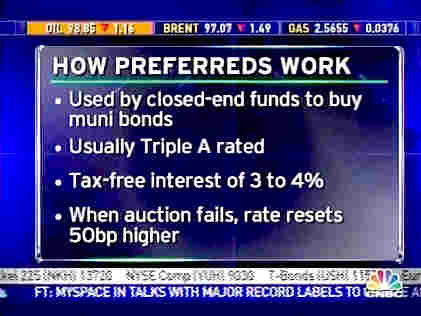 How Preferreds Work <font face=Arial size=-2>(Source: CNBC)</font>