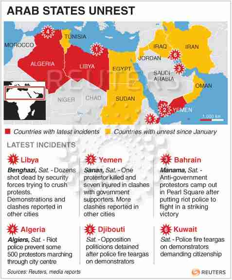 Major Arab state hotspots