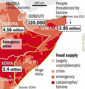 Famine on the Horn of Africa (Spiegel)