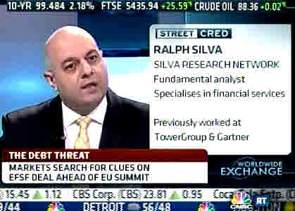 Ralph Silva, Silva Research Network on CNBC