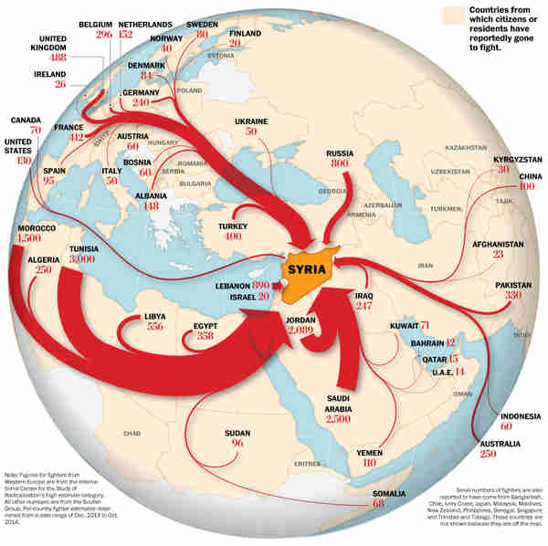 Foreign fighters flow to Syria.  This graphic is from Oct 2014, so the figures may have doubled by now (WaPost)