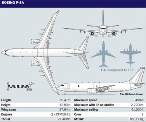 P-8A Poseidon surveillance plane (FlightGlobal)