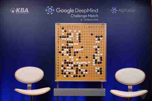 Final position after black (Lee Se-dol) resigned, and white (AlphaGo) won
