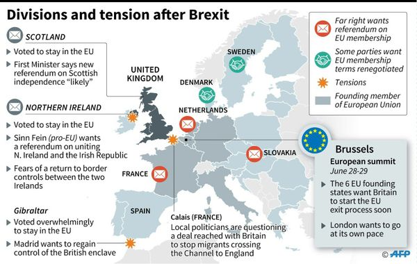 Nationalistic tensions grow in the UK and EU (AFP)