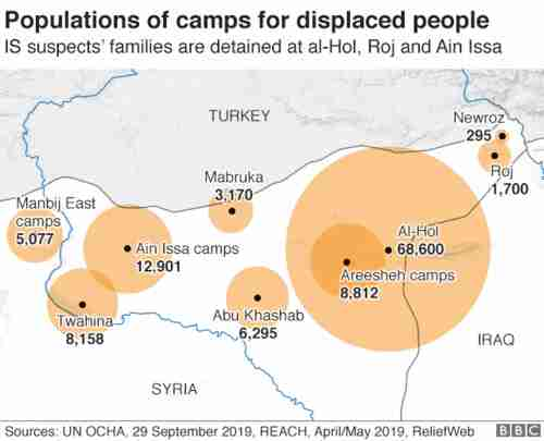 Syria camps for displaced people.  Families of ISIS prisoners are in Roj, Ain ISSA, and al-Hol. (BBC)