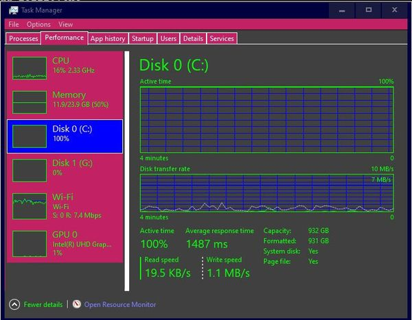 Windows 10 task manager screen showing when Microsoft is downloading crapware (games, ads, trials, teasers) to your computer without asking you.  Notice that the C: drive is 100% active, and this can go on for hours, at high priority, sometimes crippling the computer
